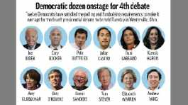 Democratic presidential candidates chosen to participate in fourth debate;